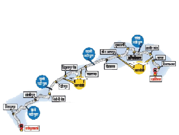 ग्वालियर से श्योपुर ब्रॉडगेज परिवर्तन का काम अगले महीने से शुरू